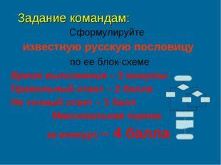 Сформулируйте известную русскую пословицу по ее блок-схеме Время выполнения –