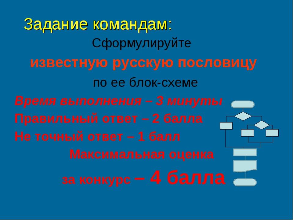 Сформулируйте известную русскую пословицу по ее блок-схеме Время выполнения –...