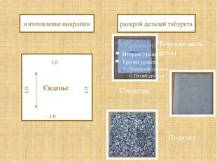 изготовление выкройки раскрой деталей табурета Сиденье 1,0 1.0 1.0 1.0 Верхн