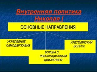 Внутренняя политика Николая I УКРЕПЛЕНИЕ САМОДЕРЖАВИЯ КРЕСТЬЯНСКИЙ ВОПРОС ОС
