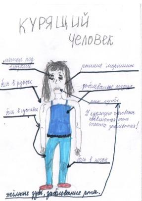 C:\Users\СТОП\Desktop\РАБОТА 2011-2012 год\Здоровый образ жизни\Кабинет №1\рисунок Шупенина - копия.jpg