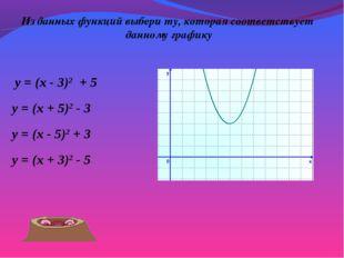 Из данных функций выбери ту, которая соответствует данному графику y = (x - 5
