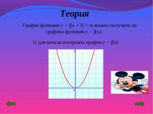 График функции y = f(x + l) + m можно получить из графика функции y = f(x).