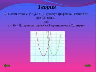 Теория 2) Потом строим y = f(x + l) - сдвинув график на l единиц по оси Ox вл