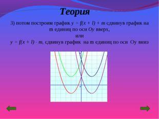 Теория 3) потом построим график y = f(x + l) + m сдвинув график на m единиц п