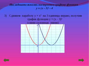 Сдвинем параболу y = x2 на 3 единицы вправо, получим график функции y = (x -