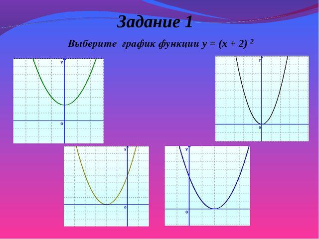 Задание 1 Выберите график функции y = (x + 2) 2