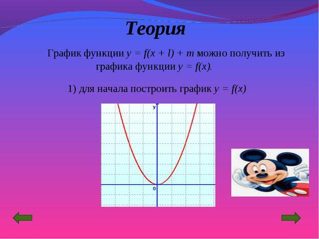 График функции y = f(x + l) + m можно получить из графика функции y = f(x)....