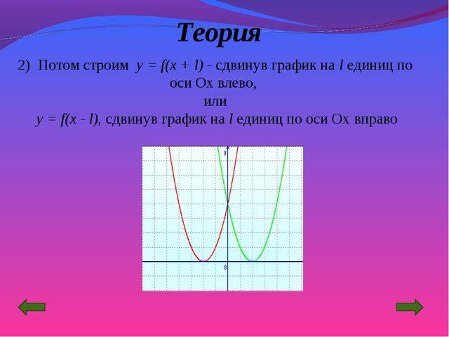 Теория 2) Потом строим y = f(x + l) - сдвинув график на l единиц по оси Ox вл...