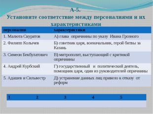А-5. Установите соответствие между персоналиями и их характеристиками персона