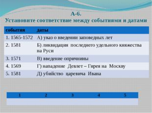 А-6. Установите соответствие между событиями и датами события даты 1. 1565-15