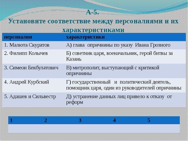 А-5. Установите соответствие между персоналиями и их характеристиками персона...