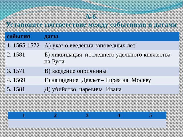 А-6. Установите соответствие между событиями и датами события даты 1. 1565-15...