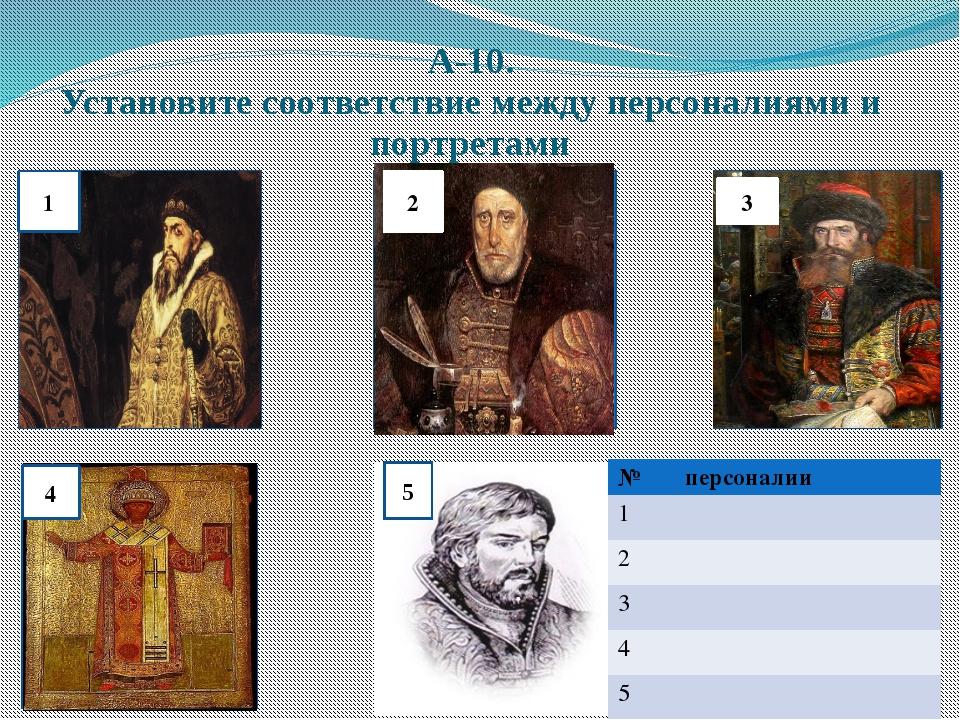 А-10. Установите соответствие между персоналиями и портретами 2 3 1 4 5 № пер...