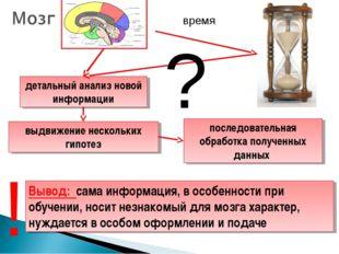 детальный анализ новой информации выдвижение нескольких гипотез последователь