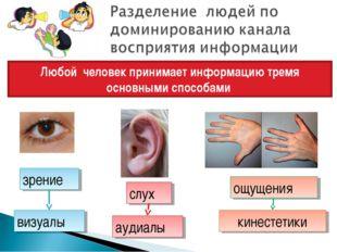 Любой человек принимает информацию тремя основными способами зрение слух ощущ