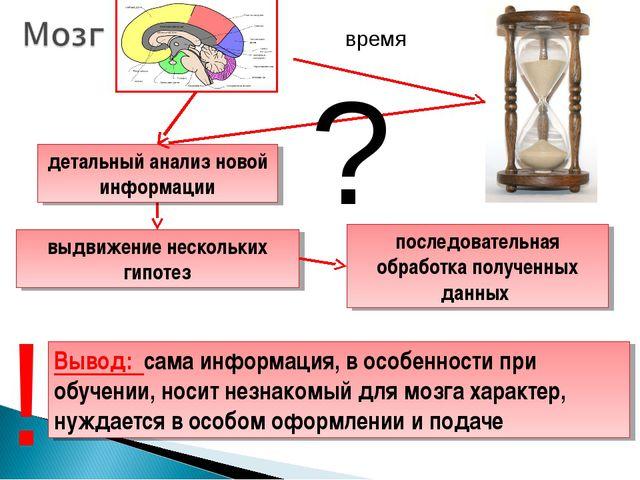 детальный анализ новой информации выдвижение нескольких гипотез последователь...