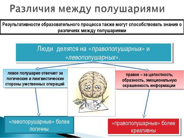 левое полушарие отвечает за логические и лингвистические стороны умственных о...