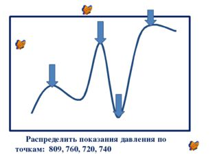 Распределить показания давления по точкам: 809, 760, 720, 740