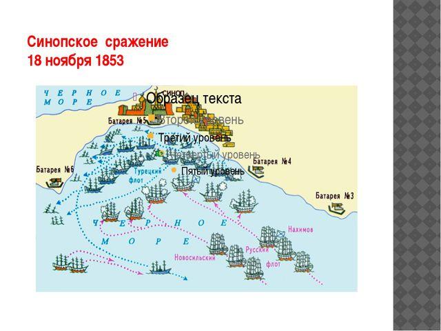 Синопское сражение 18 ноября 1853
