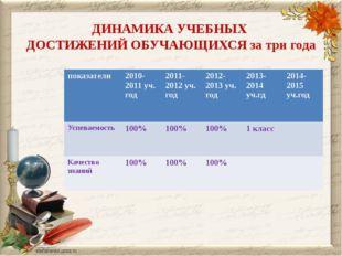 ДИНАМИКА УЧЕБНЫХ ДОСТИЖЕНИЙ ОБУЧАЮЩИХСЯ за три года показатели 2010-2011уч. г