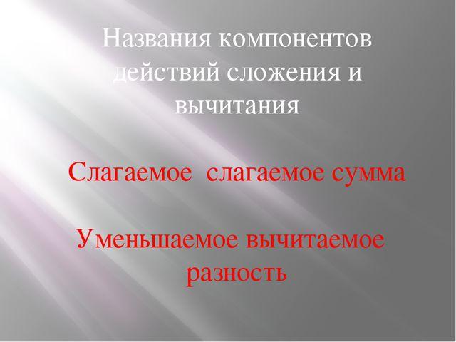 Названия компонентов действий сложения и вычитания Слагаемое слагаемое сумма...