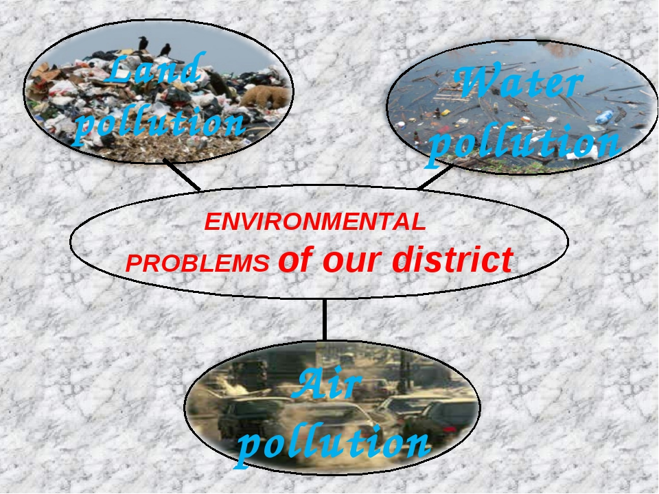 ENVIRONMENTAL PROBLEMS of our district Land pollution Water pollution Air pol...