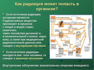 Как радиация может попасть в организм? Если источники радиации, которыми явля