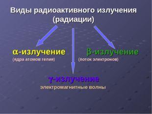 -излучение -излучение (ядра атомов гелия) (поток электронов) -излучение э