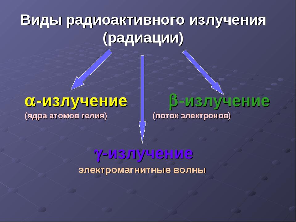 -излучение -излучение (ядра атомов гелия) (поток электронов) -излучение э...