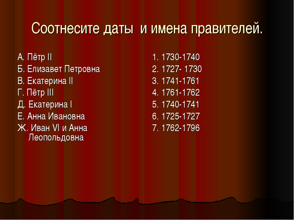 Соотнесите даты и имена правителей. А. Пётр II Б. Елизавет Петровна В. Екатер...