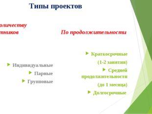 Типы проектов По количеству участников Индивидуальные Парные Групповые По про