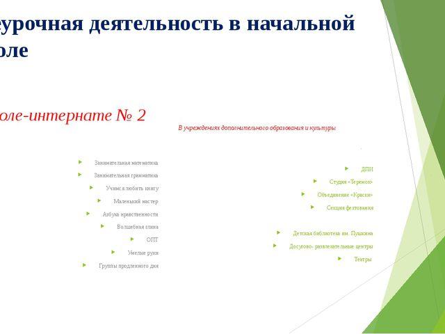 Внеурочная деятельность в начальной школе В школе-интернате № 2 Занимательная...