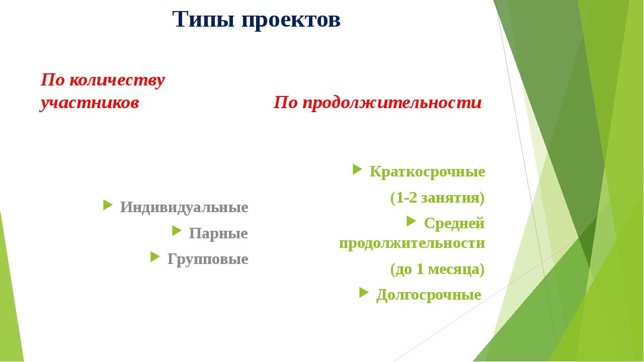 Типы проектов По количеству участников Индивидуальные Парные Групповые По про...