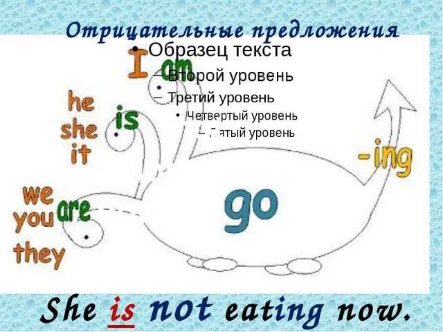 not not not Отрицательные предложения She is not eating now.