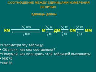 10 СООТНОШЕНИЕ МЕЖДУ ЕДИНИЦАМИ ИЗМЕРЕНИЯ ВЕЛИЧИН м мм см км дм 10 10 1000 ЕДИ