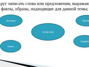 2. вокруг записать слова или предложения, выражающие идеи, факты, образы, под