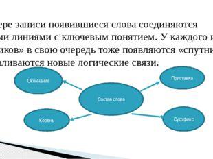 3. по мере записи появившиеся слова соединяются прямыми линиями с ключевым по