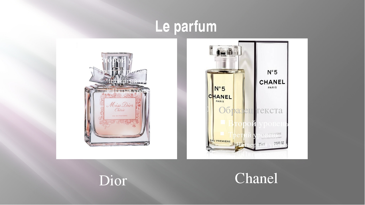Le parfum Dior Chanel