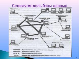 * Сетевая модель базы данных