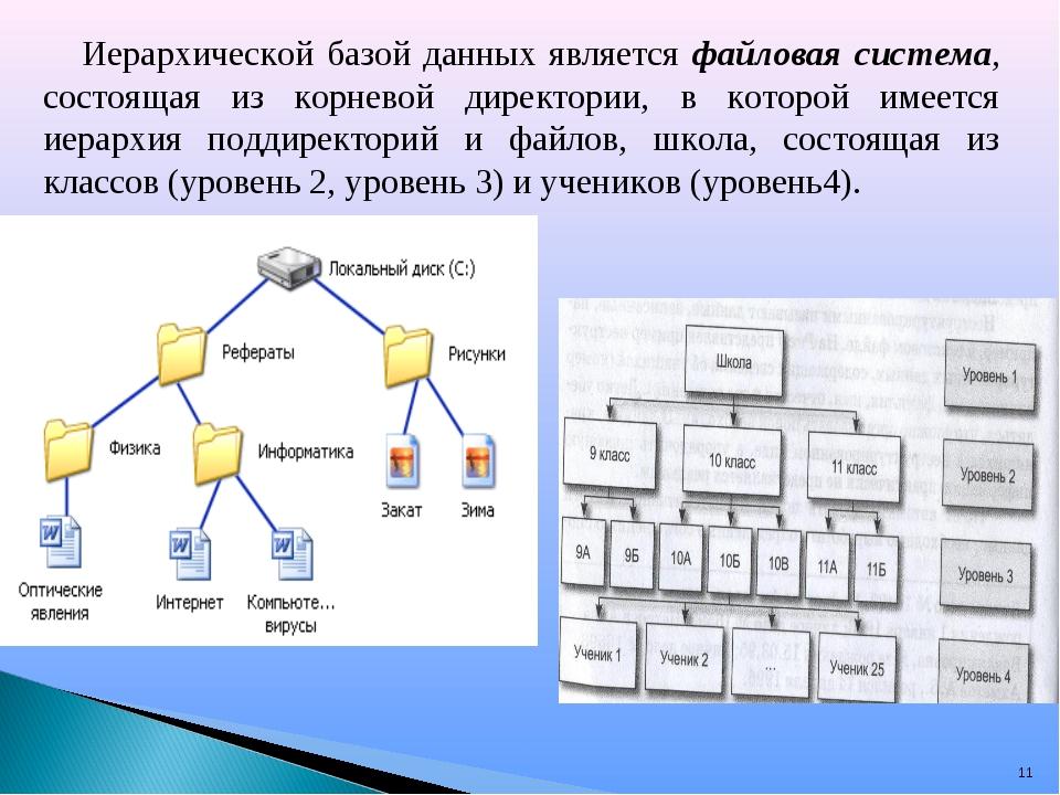 * Иерархической базой данных является файловая система, состоящая из корневой...
