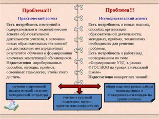 Проблема!!! Практический аспект Есть потребность изменений в содержательном и
