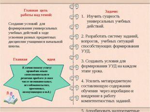 Главная цель работы над темой: Создание условий для формирования универсальны
