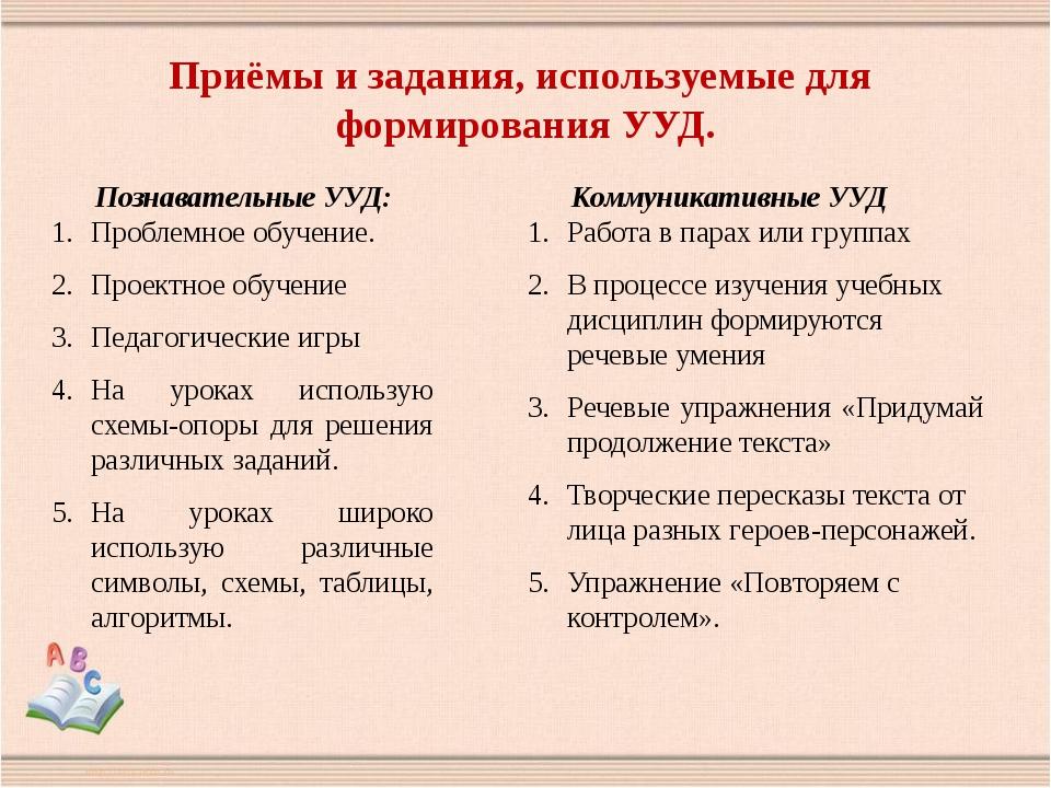 Приёмы и задания, используемые для формирования УУД. Познавательные УУД: Проб...