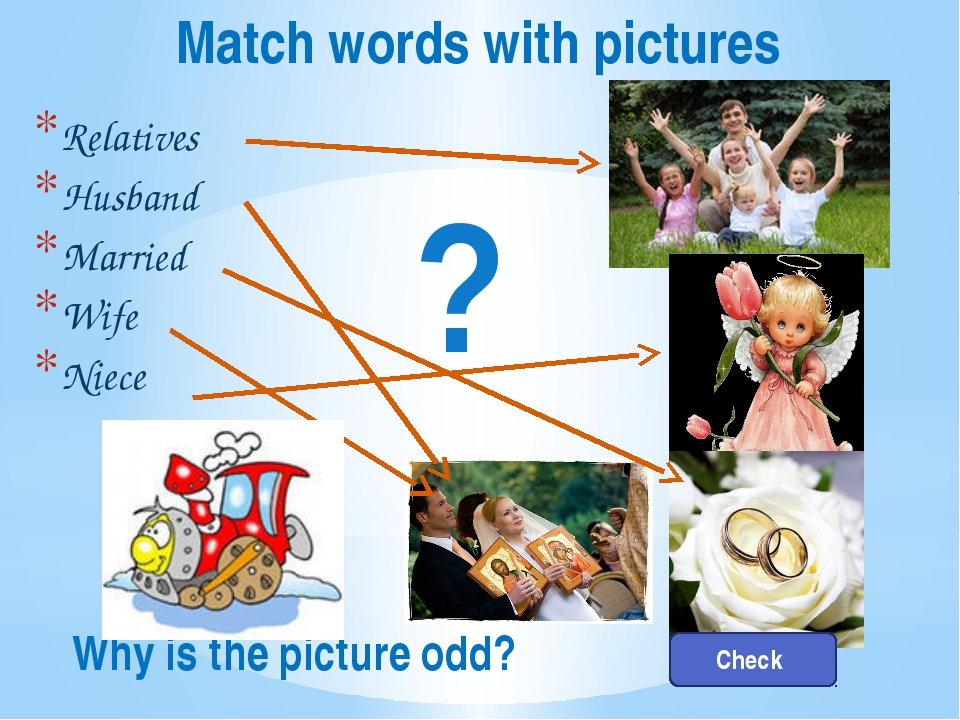 Relatives Husband Married Wife Niece ? Check Match words with pictures Why is...