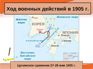* Антоненкова А.В. МОУ Будинская ООШ * Ход военных действий в 1905 г. Цусимск