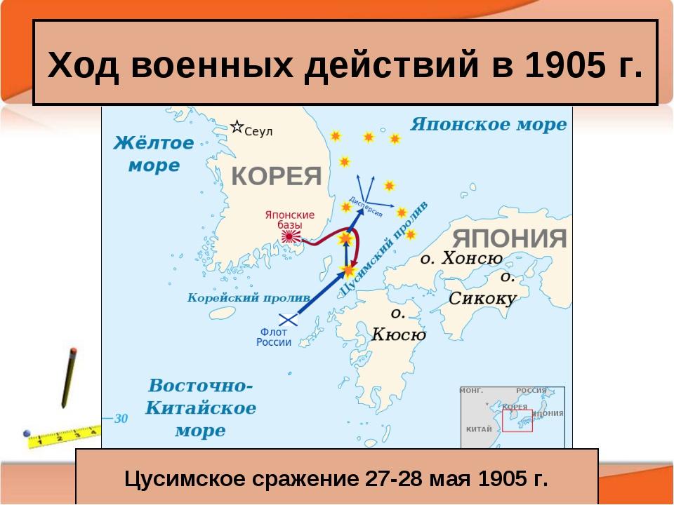 * Антоненкова А.В. МОУ Будинская ООШ * Ход военных действий в 1905 г. Цусимск...