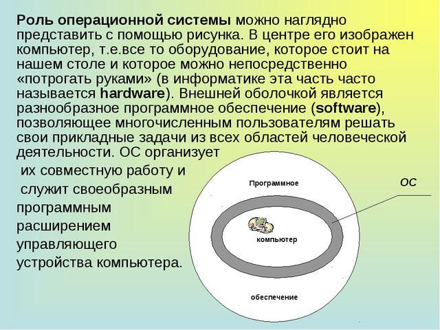 Роль операционной системы можно наглядно представить с помощью рисунка. В цен...