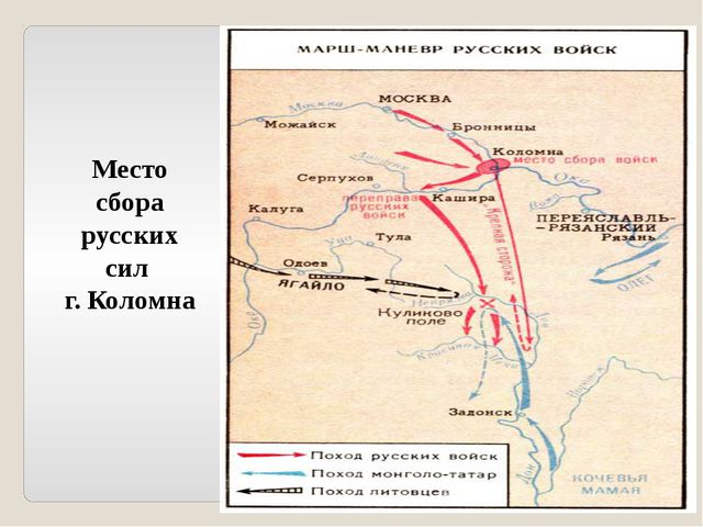 24.12.09 Место сбора русских сил г. Коломна