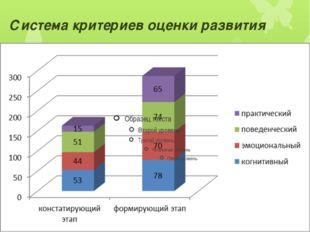 Система критериев оценки развития